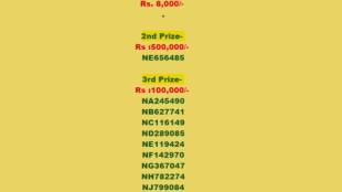 kerala ,nirmal nr-122 lottery result,നിർമ്മൽ ഭാഗ്യക്കുറി, nirmal nr-122 result, nirmal nr-122 lottery result, nirmal nr-122 lottery, nirmal nr-122 kerala lottery, kerala nirmal nr-122 lottery, nirmal nr-122 lottery today, nirmal nr-122 lottery result today, nirmal nr-122 result live, kerala Lottery, kerala lottery result, kerala lottery live today, kerala lottery result today, kerala lottery news, kerala,കേരള നിർമ്മൽ ലോട്ടറി, nr-122, കേരള സംസ്ഥാന ഭാഗ്യക്കുറി, നിർമ്മൽ ഭാഗ്യക്കുറി nr-122,ഐഇ മലയാളം
