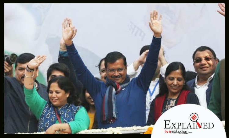 arvind kejriwal, അരവിന്ദ് കേജ്രിവാൾ, kejriwal, ആം ആദ്മി പാർട്ടി, ഡൽഹി തിരഞ്ഞെടുപ്പ്, aap, delhi election results, elections 2020, election results, delhi elections, delhi election explained, indian express, iemalayalam, ഐഇ മലയാളം