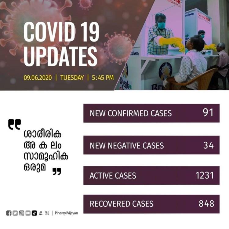 corona virus, covid 19, ie malayalam