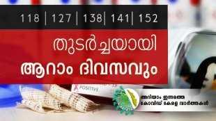 Covid-19 Kerala, കോവിഡ്- 19കേരള, June 24, ജൂൺ 24, Corona Kerala, Coronavirus Kerala, കൊറോണ വൈറസ്, Pinarayi Vijayan, പിണറായി വിജയൻ, KK Shailaja, കൊറോണ വൈറസ്, coronavirus symptoms, covid 19, കോവിഡ് 19, symptoms of corona,കൊറോണ വൈറസ് ലക്ഷണങ്ങള്, coronavirus in india, കൊറോണ വൈറസ് ഇന്ത്യയിൽ, coronavirus in kerala, coronavirus kerala, കൊറോണ വൈറസ് കേരളത്തിൽ, coronavirus news, കൊറോണ വൈറസ് വാർത്തകൾ, coronavirus update, coronavirus latest, coronavirus latest news,കൊറോണ വൈറസ് ലേറ്റസ്റ്റ്, coronavirus malayalam, coronavirus delhi, കൊറോണ വൈറസ് ഡൽഹി, corona death toll, recovery rate, coronavirus mask, കൊറോണ വൈറസ് മാസ്ക്, corona treatment,coronavirus treatment,കൊറോണ ചികിത്സ, coronavirus medicine, corona medicine, കൊറോണ വൈറസ് മരുന്ന്, coronavirus test, corona test, കൊറോണ വൈറസ് പരിശോധന, kozhikode,malappuram, thrissur, kochi, ernakulam, thiruvananthapuram, kannur, kollam, palakkad, kasaragod, kottayam, alappuzha, pathanamthitta, wayanad, covid, കോഴിക്കോട്, മലപ്പുറം, തൃശൂർ, കൊച്ചി, എറണാകുളം, തിരുവനന്തപുരം, കണ്ണൂർ, കൊല്ലം, പാലക്കാട്, കാസർഗോഡ്, കോട്ടയം, ആലപ്പുഴ, പത്തനംതിട്ട, വയനാട്, കോവിഡ്, covid news, കോവിഡ് വാർത്തകൾ, district news, ജില്ലാ വാർത്തകൾ, covid district news, കോവിഡ് ജില്ലാ വാർത്തകൾ, iemalayalam, ഐഇ മലയാളം