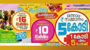 kerala lottery, kerala lottery results, kerala lottery result 2020, kerala bhagyamithra lottery, kerala bhagyamithra lottery results, kerala bhagyamithra lottery result, kerala bhagyamithra lottery prize, kerala bhagyamithra lottery prize money, kerala bhagyamithra lottery monthly, kerala bhagyamithra lottery, kerala lottery news, kerala lottery result, Bhagyamithra monthly lottery, Bhagyamithra monthly lottery price, Bhagyamithra monthly lottery results, Bhagyamithra lottery, Bhagyamithra lottery rate, Bhagyamithra lottery price, Bhagyamithra lottery draw date, kerala Bhagyamithra result, kerala Bhagyamithra lottery result, kerala lottery results Bhagyamithra, Bhagyamithra result, ഭാഗ്യമിത്ര ലോട്ടറി, ഭാഗ്യമിത്ര നറുക്കെടുപ്പ്, ഭാഗ്യമിത്ര നവംബർ 2020, ഭാഗ്യമിത്ര November 2020 result, ഭാഗ്യമിത്ര result, ഭാഗ്യമിത്ര, Indian express malayalam, IE malayalam