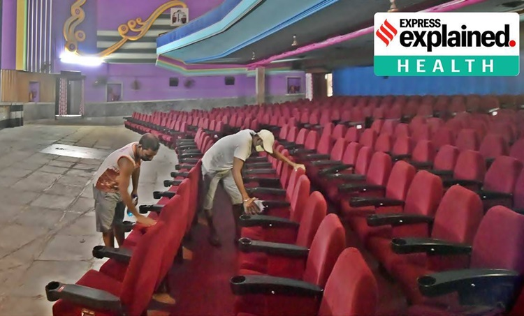 cinema halls, movie theatres, cinema halls reopen, new rules cinema halls, movie screening timings, indian express, express explained, explained covid, coronavirus, indian express explained