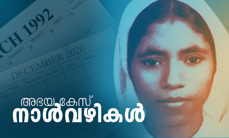 sister abhaya, Sr Abhaya Murder Case, സിസ്റ്റർ അഭയയുടെ മരണം, Important Reveals from Thresyamma, ത്രേസ്യാമ്മ നിർണായക വെളിപ്പെടുത്തൽ, Abhaya Case Priest , അഭയ കേസിൽ വെെദികർക്കെതിരെ നിർണായ വെളിപ്പെടുത്തൽ, IE Malayalam, ഐഇ മലയാളം