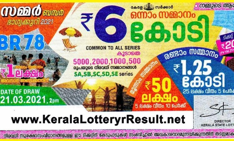 lottery, kerala lottery, kerala lottery result, Summer bumper result, Kerala bumper result, Kerala Summer bumper result, bumper lottery result, kerala lottery result, summer result, keralalotteries.com,kerala summer bumper , സമ്മർ ബംപർ, Kerala Summer Bumper BR-78 Lottery, സമ്മർ ബംപർ BR-78, kerala summer bumper 2021, Kerala Summer Bumper BR-78 Lottery result, സമ്മർ ബംപർ നറുക്കെടുപ്പ് ഇന്ന്, kerala lottery summer bumper 2021, kerala lottery, kerala summer bumper lottery date, kerala summer bumper lottery in march, kerala 2021 lottery, kerala 2021 lottery summer bumper, kerala lottery, kerala lottery updates, kerala lottery news, ie malayalam, ഐഇ മലയാളം