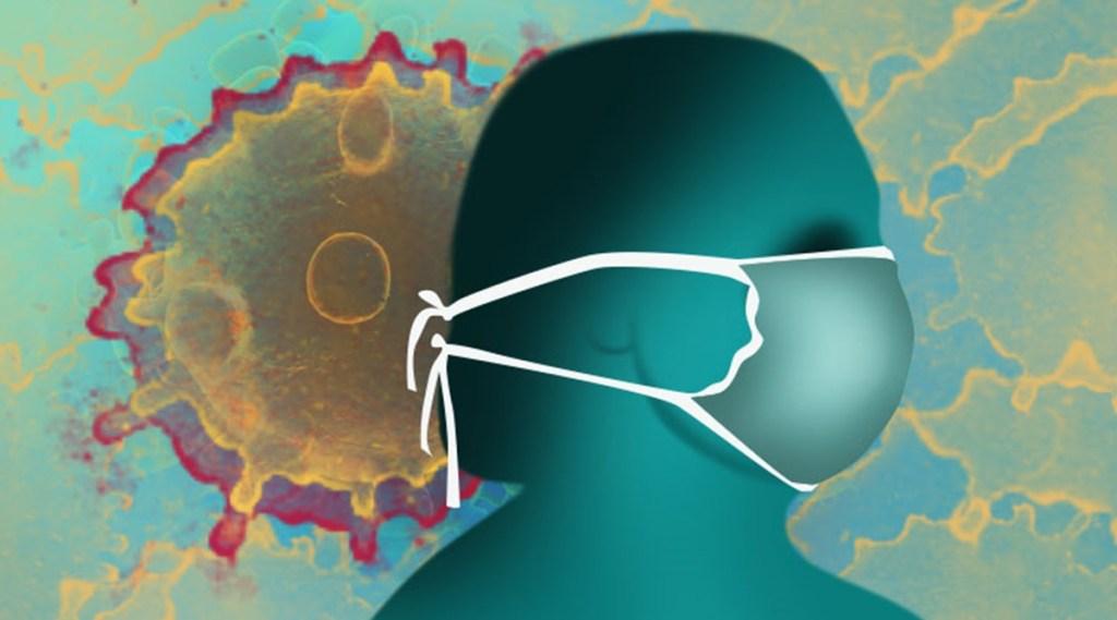 Covid Virus, WWHO, india