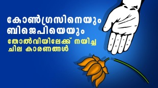 udf, bjp , election 2021, iemalayalam