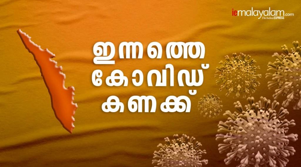 covid-19, കോവിഡ്-19, coronavirus, കൊറോണ വൈറസ്, coronavirus vaccine, കൊറോണ വൈറസ് വാക്സിന്, covid-19 vaccine, കോവിഡ്-19 വാക്സിന്, coronavirus vaccine india, കൊറോണ വൈറസ് വാക്സിന് ഇന്ത്യ, covid-19 vaccine kerala, കോവിഡ്-19 വാക്സിന് കേരളം,covid-19 vaccine india, കോവിഡ്-19 വാക്സിന് ഇന്ത്യ, Covid 19 Kerala Numbers, കോവിഡ് 19 കേരളം, Total patients in Kerala, Kerala Covid, കേരള കോവിഡ്, covid news, കോവിഡ് വാര്ത്തകള്, covid news in malayalam, covid news malayalam, കോവിഡ് വാര്ത്തകള് മലയാളത്തിൽ, covid vaccine news, കോവിഡ് വാക്സിന് വാര്ത്തകള്, coronavirus vaccine news, കൊറോണ വൈറസ് വാക്സിന് വാര്ത്തകള്, covid vaccine news malayalam, കോവിഡ് വാക്സിന്വാര്ത്തകള് മലയാളത്തിൽ, coronavirus vaccine news malayalam, കൊറോണ വൈറസ് വാക്സിന് വാര്ത്തകള് മലയാളത്തിൽ, malayalam news, news in malayalam, malayalam news, malayalam varthakal, മലയാളം വാര്ത്തകള്, today malayalam news, today news malayalam, todays malayalam news, malayalam today's news, ഇന്നത്തെ മലയാളം വാര്ത്തകള്, news in malayalam, വാര്ത്തകള് മലയാള