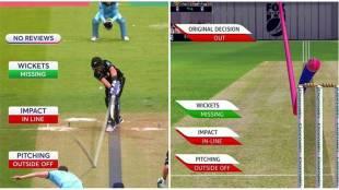T20 world cup, T20 world cup 2021, T20 world cup technology, icc t20 world cup, bat tracking, ball tracking, cricket news, sports news, indian express news